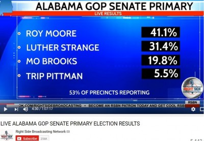 alabama_election_as_seen_by_protrump_right_side_broadcasting_network_rsbn_400_01