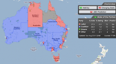 aus_2010_elec_map_results_400