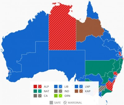 australian_2019_election_results_abc_eurofora_400