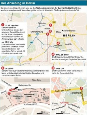 berlin_massacre_timeline_welt.de_400