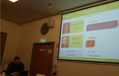 enhanced_look_on_macrons_results_at_strasbourgs_city_halls_pressroom_eurofora..._400