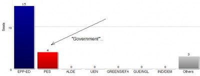 eu_elecs_hungary_results_graph_400
