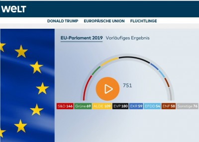 eu_elections_2019_overall_right_die_welt_400