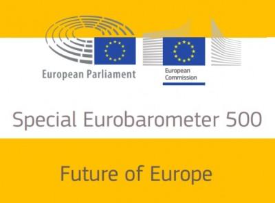 eu_poll_on_citizens_role_pe_ec_eurofora_patchwork_400