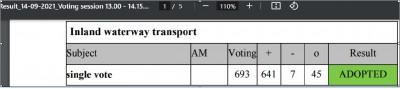 euparl_vote_on_inland_waterway_ep__eurofora_400