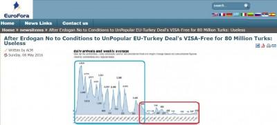 eurofora_publication_of_8_may_2016_on_unpopular__useless_eu__turkey_mass_migrants_deal_400