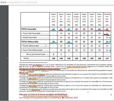 fra_bionc_fake_polls..._1__footnotes_400
