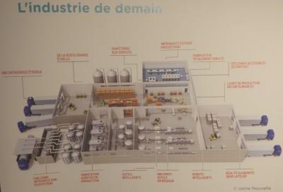 future_industry_eurofora_400