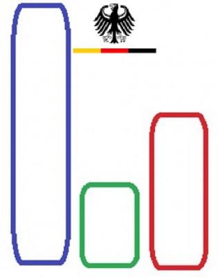 german_elections_2021_votes_eurofora_400