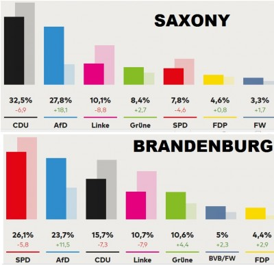 germany_elections_results_in_saxony__brandenburg_welt__ard_eurofora_screenshot_400