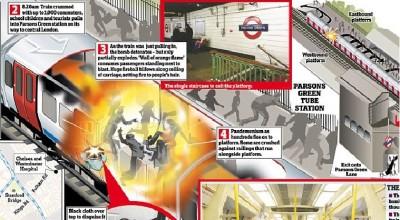 london_subway_isis_attack_2017_eurofora_selective_shot_from_uk_media_400