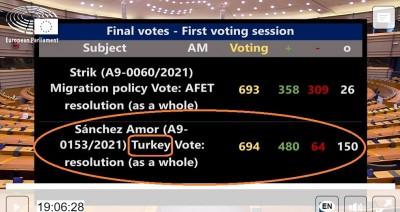pe_vote_on_turkey_fesolution_19_may_2021_400