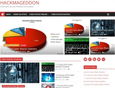 specialized_cybersecurity_news_website_hackmageddon_400