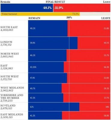 uk_referendum_on_eu_results_in__400