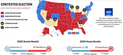 usa_2020_elec_fraud_map_latest_after_new_mexico_joins_swing_states_alter_electors_tnd__eurofora_400
