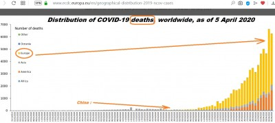 virus_eu__epicenter_of_the_world_in_deaths_much_more__ecdc__eurofora_patchwork_400