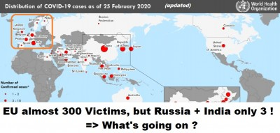 virus_eu_almoss_300_russia__india_only_3_victims__who__eurofora_400